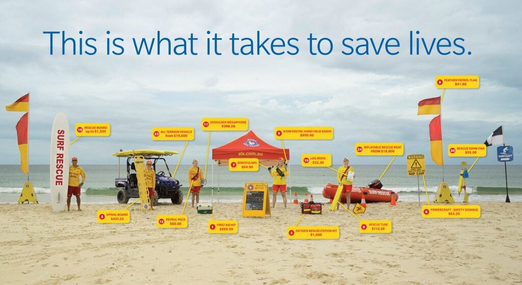 The ROI on Investing in Lifesaving as a brand.